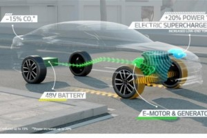 Hybrid Innovations | New approaches for boosting efficiency.